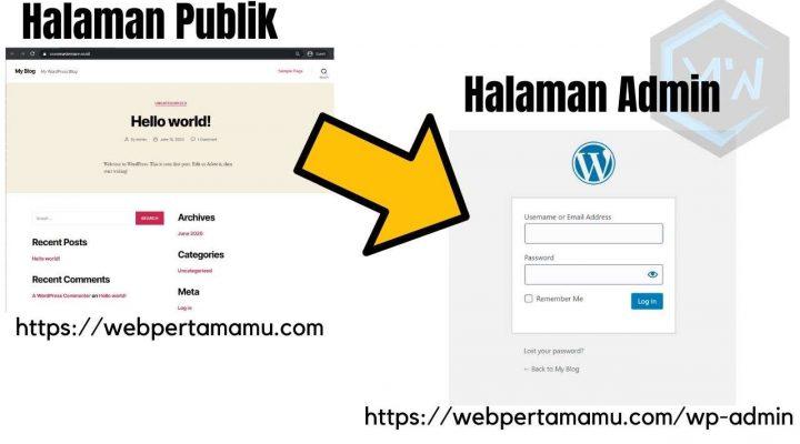 wordpress halaman publik dan admin